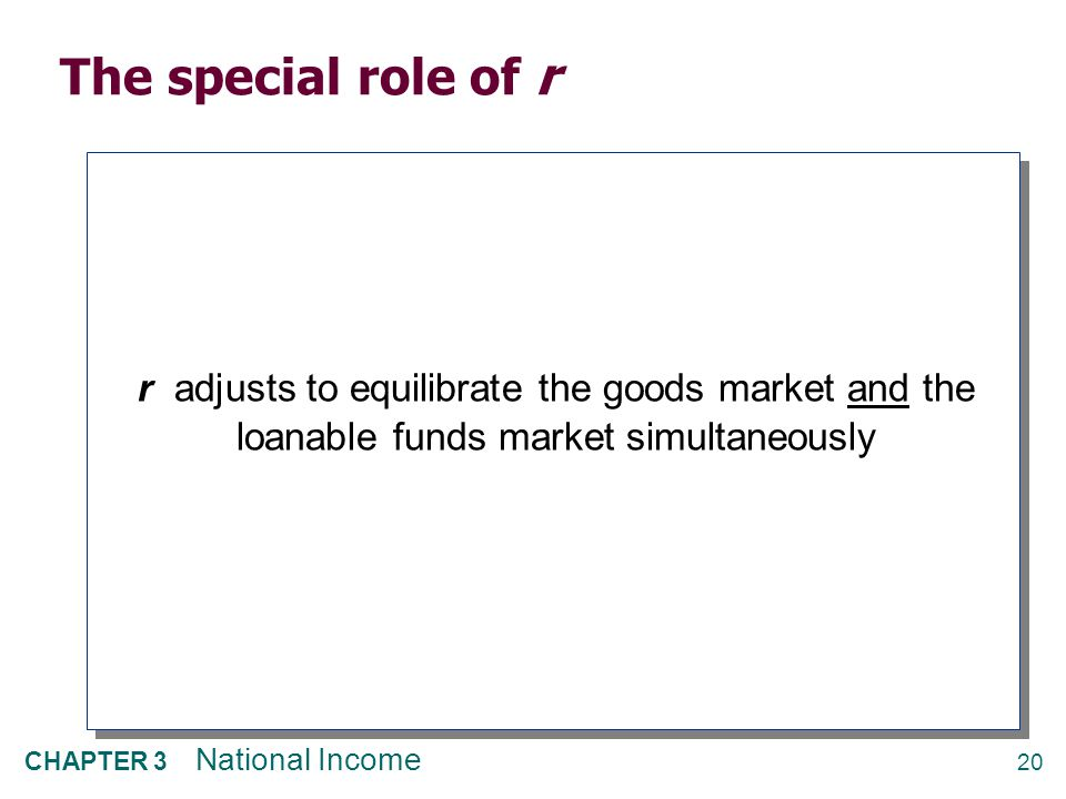 20 CHAPTER 3 National Income The special role of r r adjusts to equilibrate the goods market and the loanable funds market simultaneously