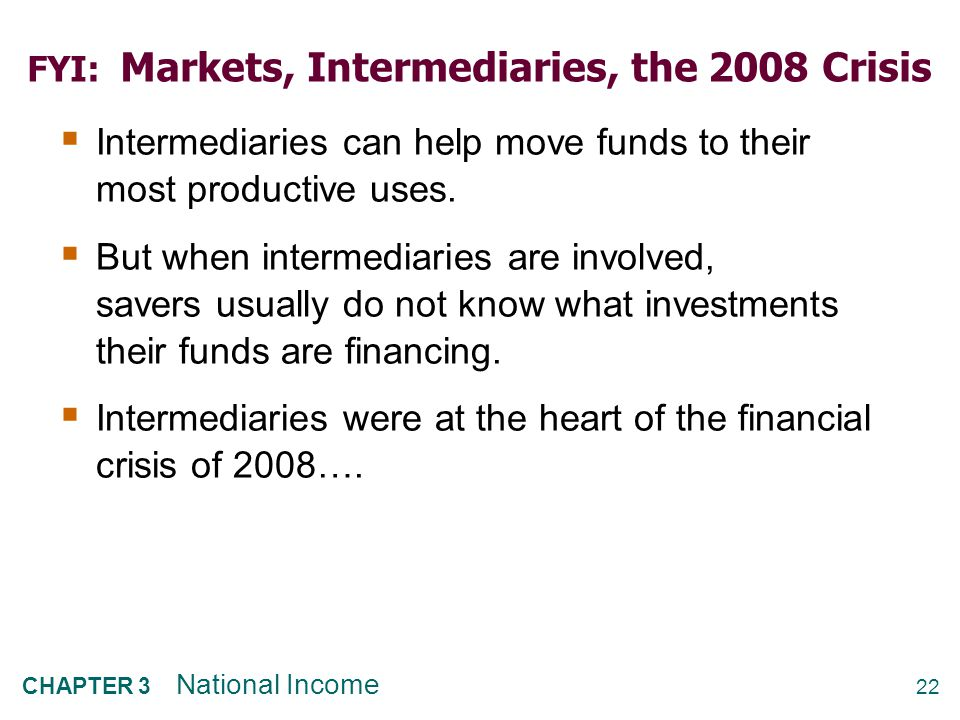 22 CHAPTER 3 National Income FYI: Markets, Intermediaries, the 2008 Crisis  Intermediaries can help move funds to their most productive uses.  But w