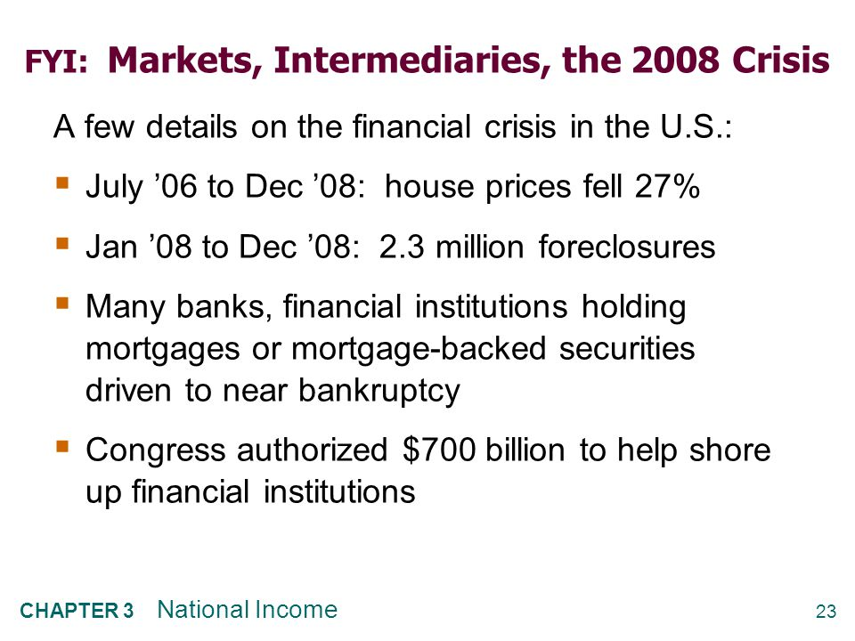 23 CHAPTER 3 National Income FYI: Markets, Intermediaries, the 2008 Crisis A few details on the financial crisis in the U.S.:  July '06 to Dec '08: h