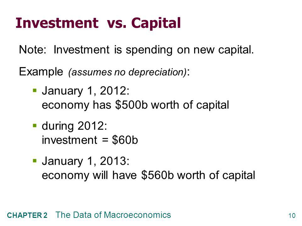 10 CHAPTER 2 The Data of Macroeconomics Investment vs. Capital Note: Investment is spending on new capital. Example (assumes no depreciation) :  Janu