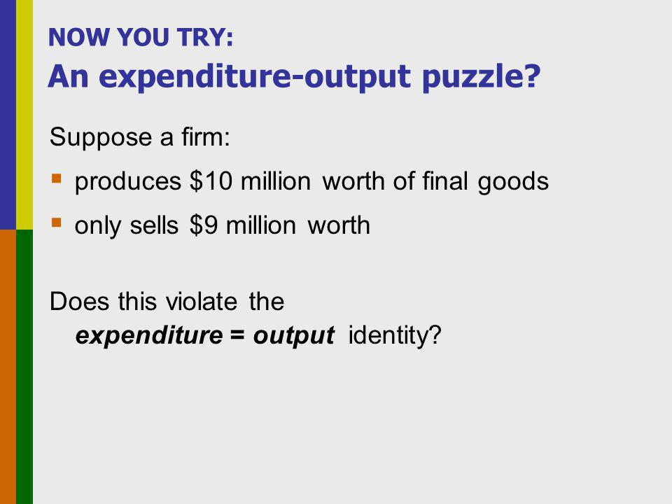 NOW YOU TRY: An expenditure-output puzzle? Suppose a firm:  produces $10 million worth of final goods  only sells $9 million worth Does this violate