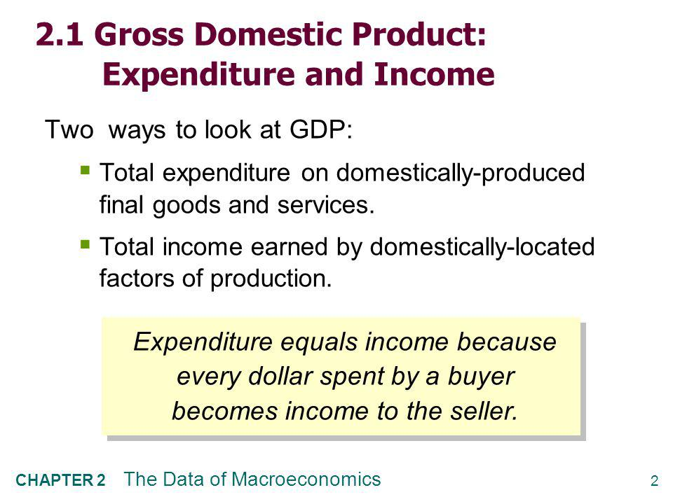 2 CHAPTER 2 The Data of Macroeconomics 2.1 Gross Domestic Product: Expenditure and Income Two ways to look at GDP:  Total expenditure on domestically