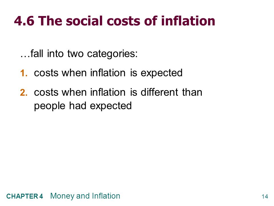 14 CHAPTER 4 Money and Inflation 4.6 The social costs of inflation …fall into two categories: 1. costs when inflation is expected 2. costs when inflat