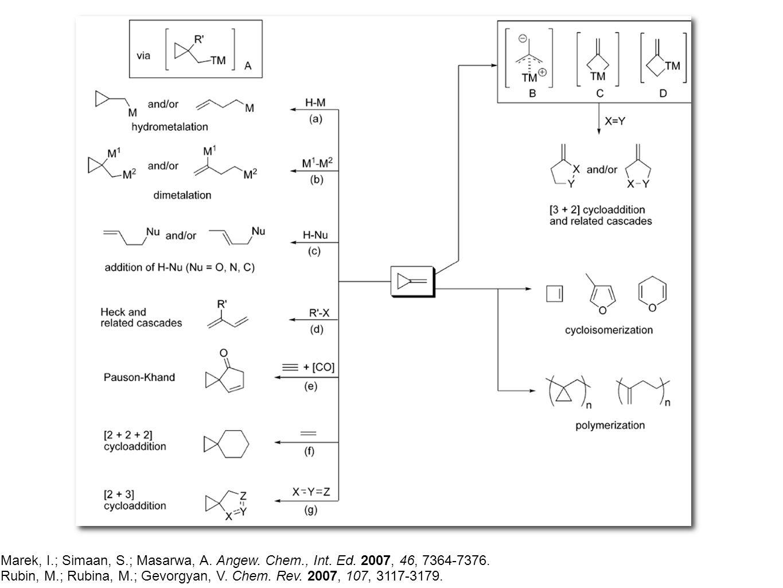 methylene and alhylidene derivatives Rubin, M.; Rubina, M.; Gevorgyan, V.