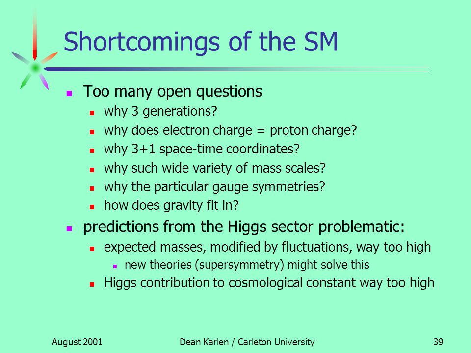 August 2001Dean Karlen / Carleton University38 Triumphs of the Standard Model The Standard Model… relativistic quantum field theory matter field interactions arise from gauge symmetries gauge bosons given mass by Higgs mechanism matter fields given mass by Higgs scalar … works extremely well.