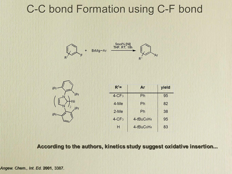 C-C bond Formation using C-F bond Angew. Chem., Int.