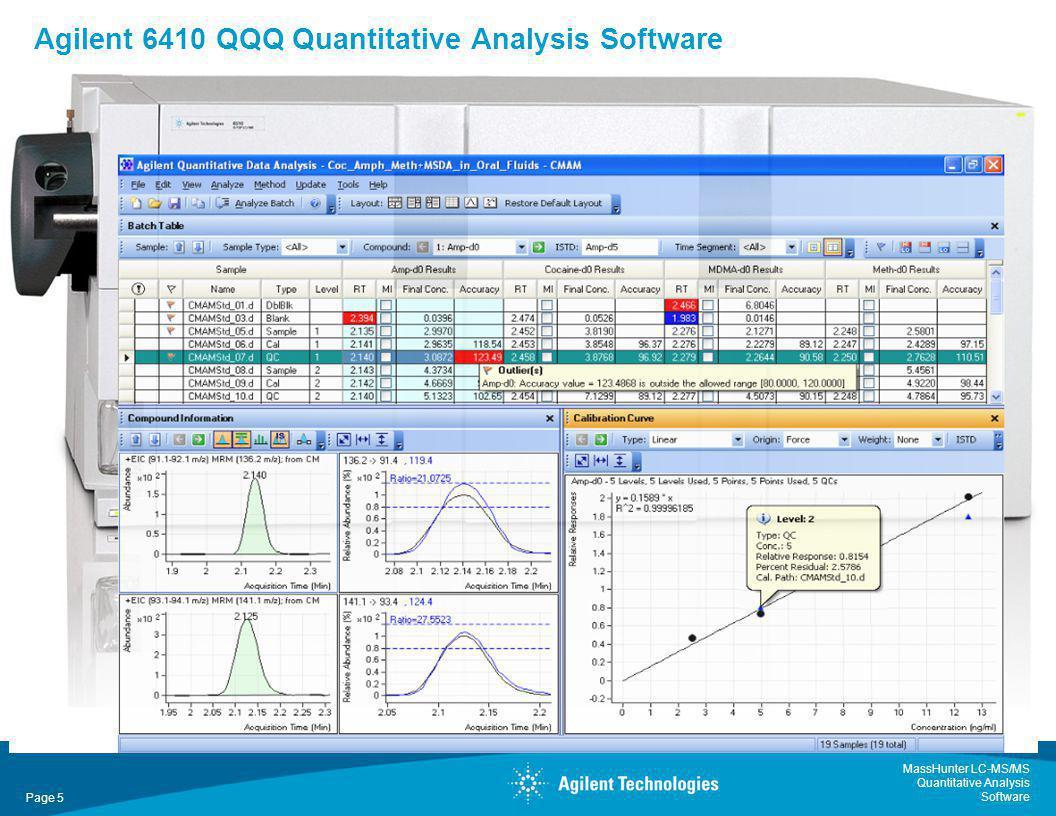MassHunter LC-MS/MS Quantitative Analysis Software Page 5 Agilent 6410 QQQ Quantitative Analysis Software