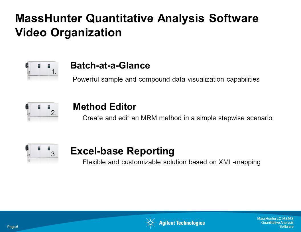 MassHunter LC-MS/MS Quantitative Analysis Software Page 6 MassHunter Quantitative Analysis Software Video Organization Batch-at-a-Glance Excel-base Re