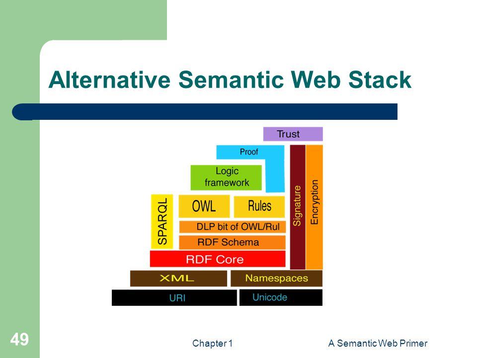 Alternative Semantic Web Stack Chapter 1A Semantic Web Primer 49