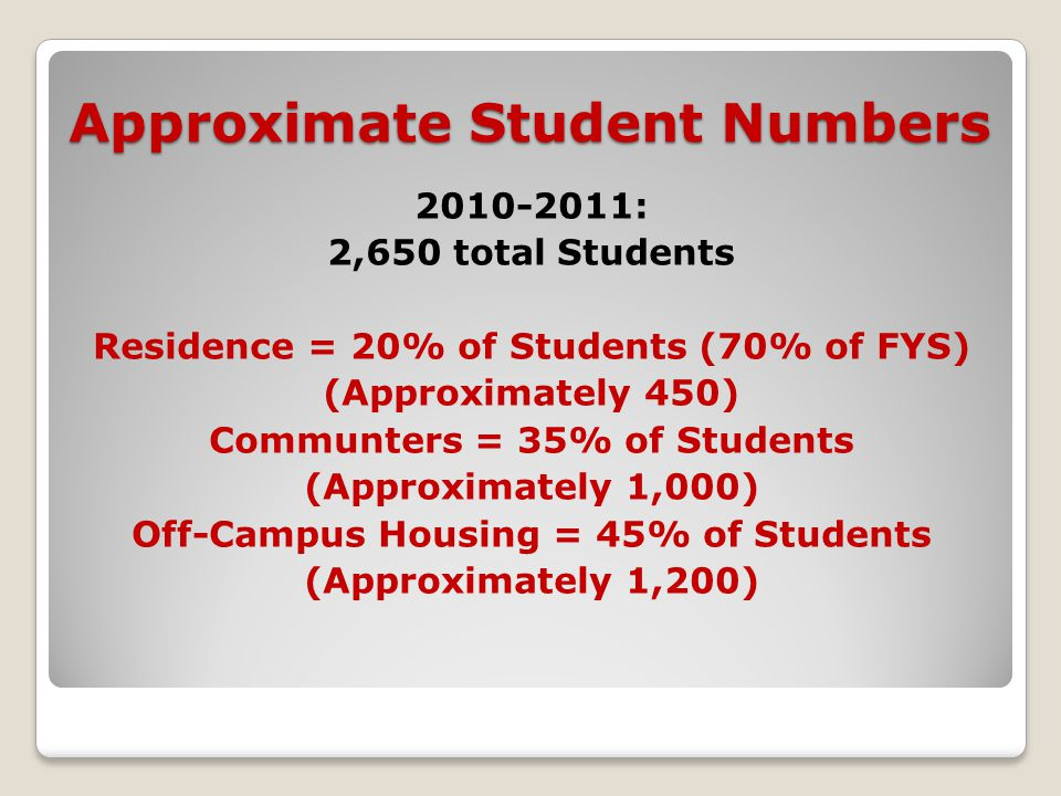 Approximate Student Numbers 2010-2011: 2,650 total Students Residence = 20% of Students (70% of FYS) (Approximately 450) Communters = 35% of Students (Approximately 1,000) Off-Campus Housing = 45% of Students (Approximately 1,200)