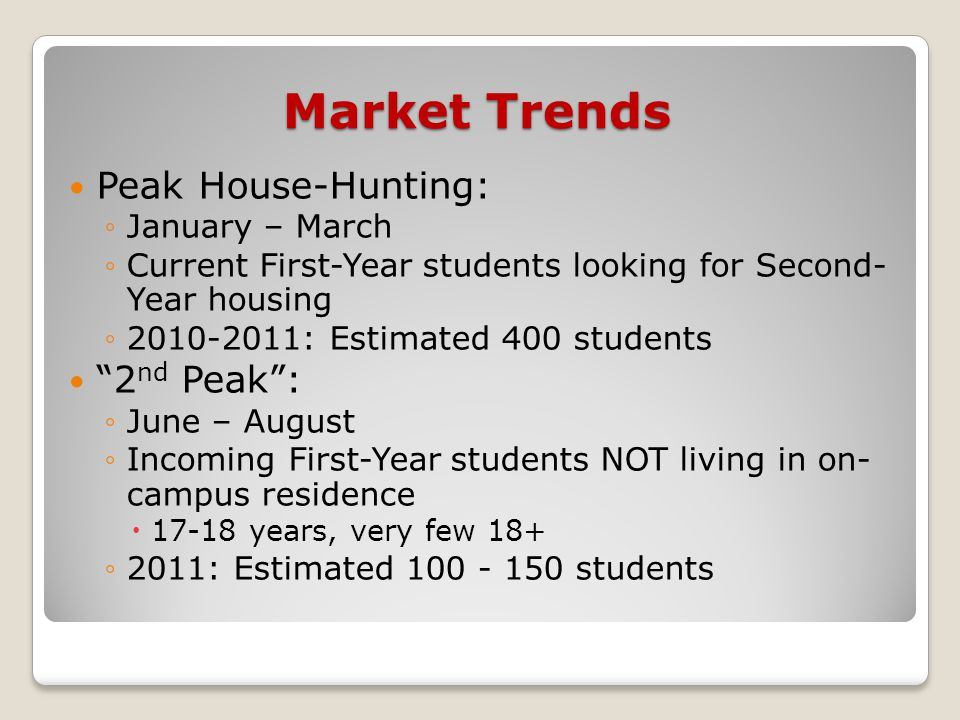 Market Trends Peak House-Hunting: ◦January – March ◦Current First-Year students looking for Second- Year housing ◦2010-2011: Estimated 400 students 2 nd Peak : ◦June – August ◦Incoming First-Year students NOT living in on- campus residence  17-18 years, very few 18+ ◦2011: Estimated 100 - 150 students