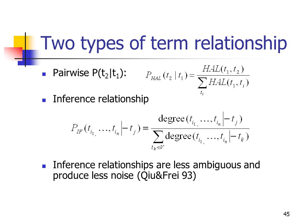 45 Two types of term relationship Pairwise P(t 2 |t 1 ): Inference relationship Inference relationships are less ambiguous and produce less noise (Qiu&Frei 93)