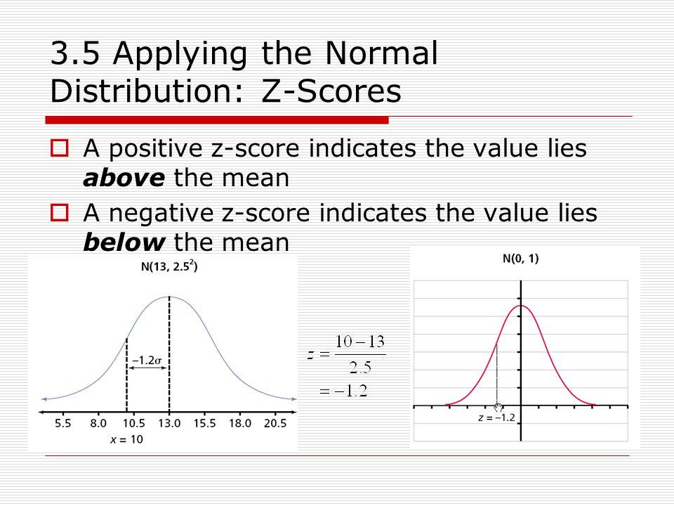 3.5 Applying the Normal Distribution: Z-Scores  Calculating the z-scores for Adam & Brenda  Now you can see that Adam has the better mark as he is 1.33 sdevs from the mean vs 1.25 sdevs in Brenda's case.