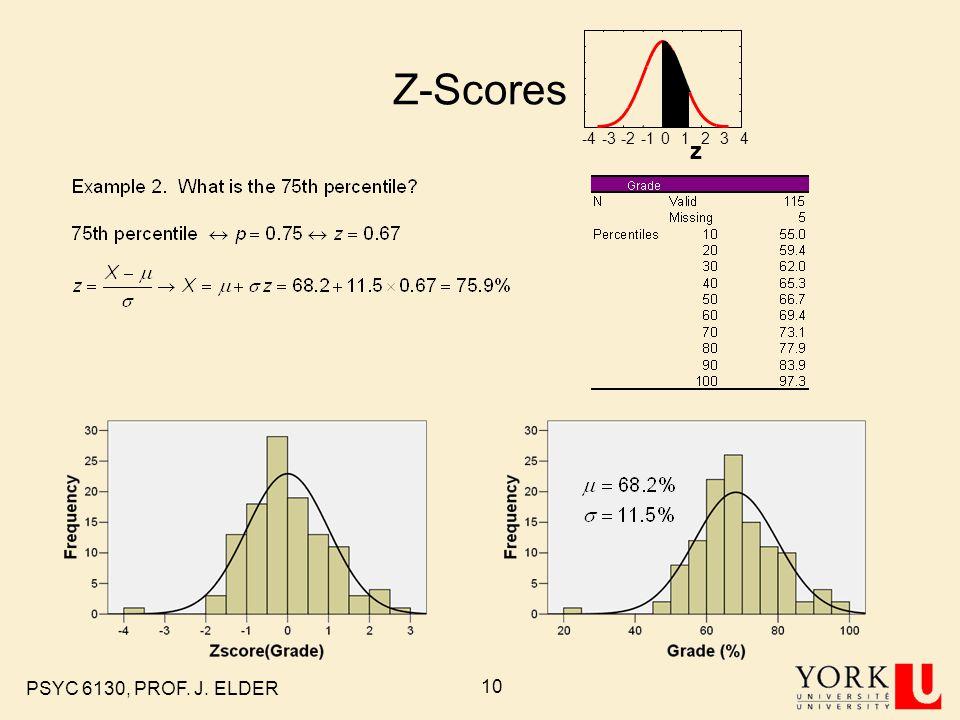 PSYC 6130, PROF. J. ELDER 9 Z-Scores
