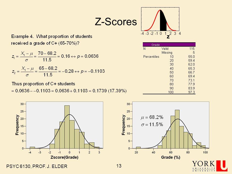 PSYC 6130, PROF. J. ELDER 12 Z-Scores