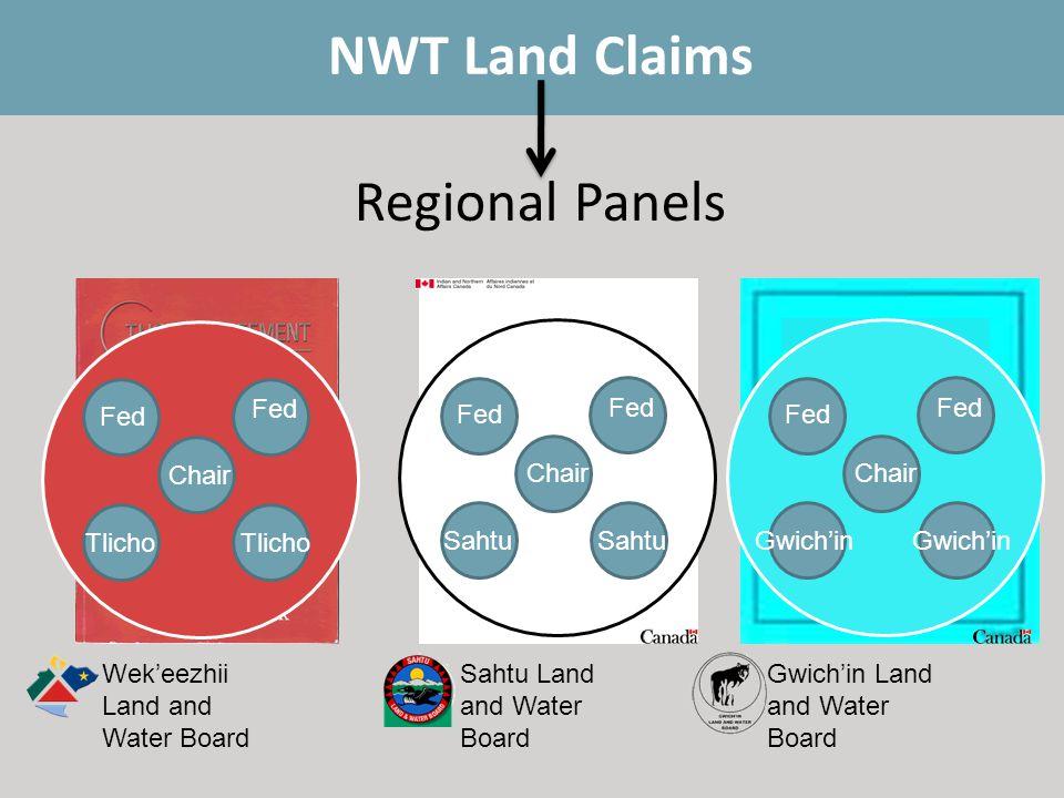 Mackenzie Valley Land and Water Board MVLWB Chair Unsettled Regions WLWB GLWB SLWB