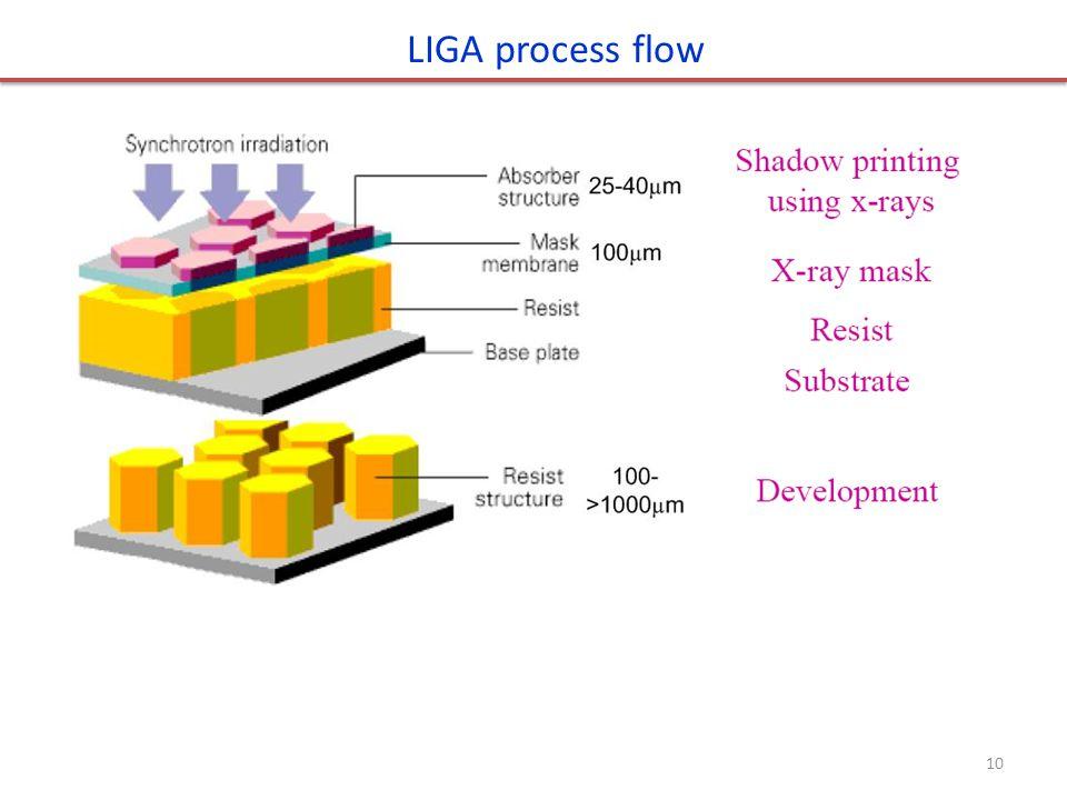 LIGA process flow 10