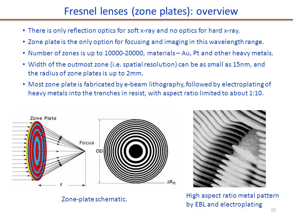 Fresnel lenses (zone plates): overview There is only reflection optics for soft x-ray and no optics for hard x-ray. Zone plate is the only option for