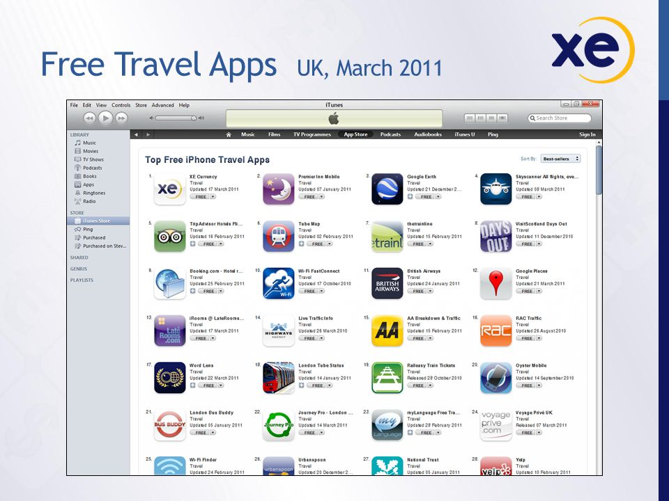 Free Travel Apps UK, March 2011