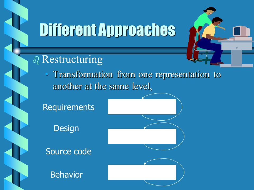 Levels of abstractions b b Application Application concepts, business rule, policies b b Function Logical and functional specification, non-functional requirement b b Structure Data and control flow, dependency graphs Structure and subsystem charts Architectures b b Implementation Symbol tables, source text