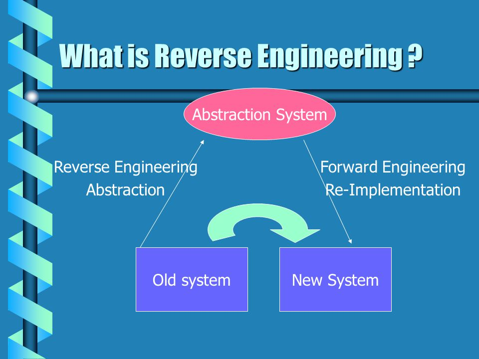 What is Reverse Engineering . What is Reverse Engineering .