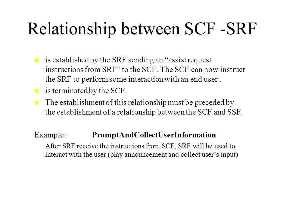 Reference ITU-T Q.1218 ITU-T Q.1218 ITU-T Q.1600 ITU-T Q.1600 Interworking between SIP and INAP Interworking between SIP and INAP Interworking between SIP and INAP Interworking between SIP and INAP SIP/IN Interworking SIP/IN Interworking SIP/IN Interworking SIP/IN Interworking INAP Support of the SIP/SDP Architecture INAP Support of the SIP/SDP Architecture INAP Support of the SIP/SDP Architecture INAP Support of the SIP/SDP Architecture