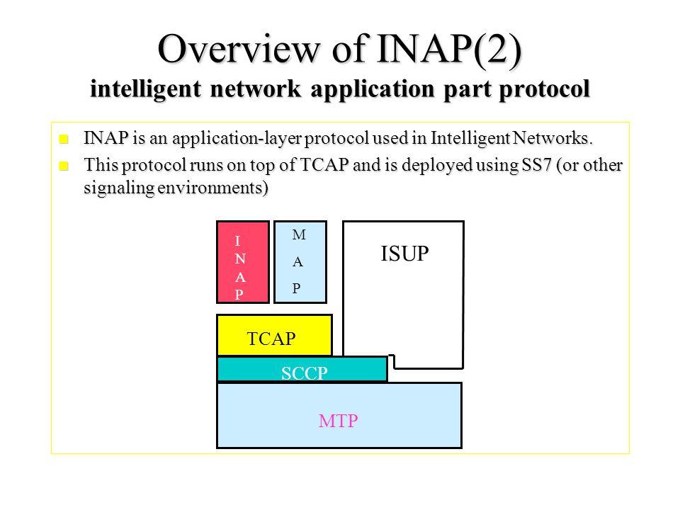 Scenario: IP is separated…