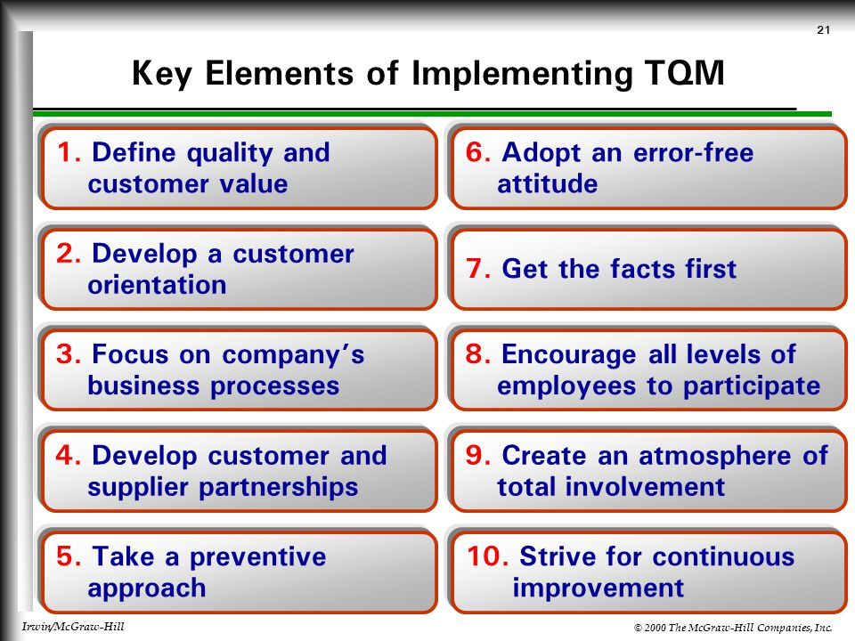 © 2000 The McGraw-Hill Companies, Inc. Irwin/McGraw-Hill 21 Key Elements of Implementing TQM 1.