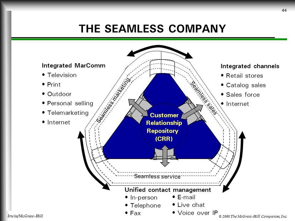 © 2000 The McGraw-Hill Companies, Inc. Irwin/McGraw-Hill 44 THE SEAMLESS COMPANY Customer Relationship Repository (CRR) Seamless marketing Seamless sa