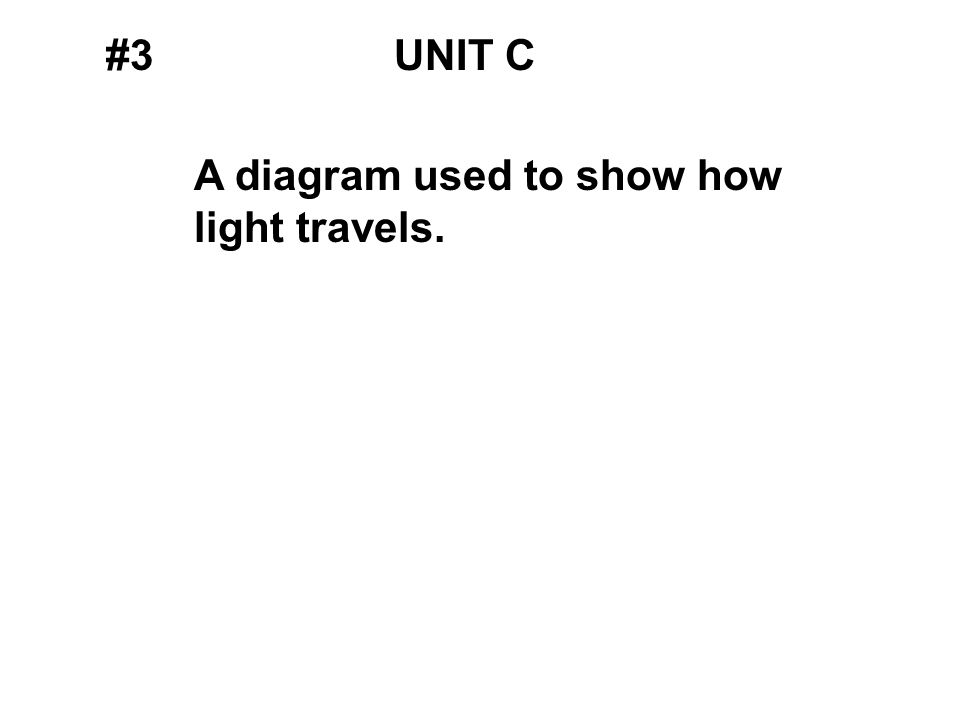 #3UNIT C A diagram used to show how light travels.