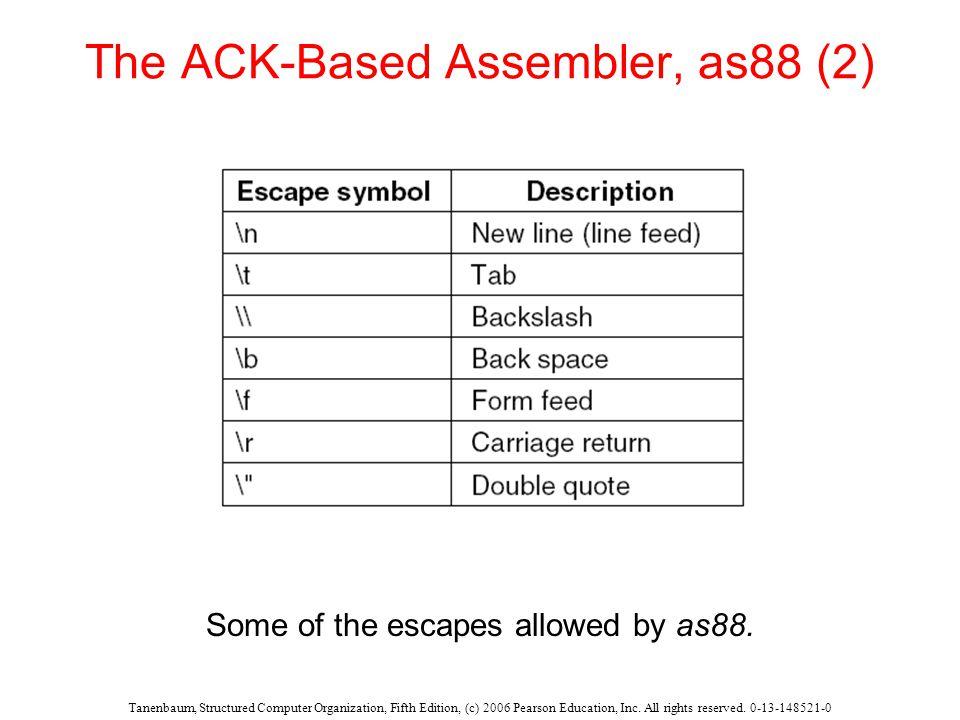 Tanenbaum, Structured Computer Organization, Fifth Edition, (c) 2006 Pearson Education, Inc. All rights reserved. 0-13-148521-0 The ACK-Based Assemble
