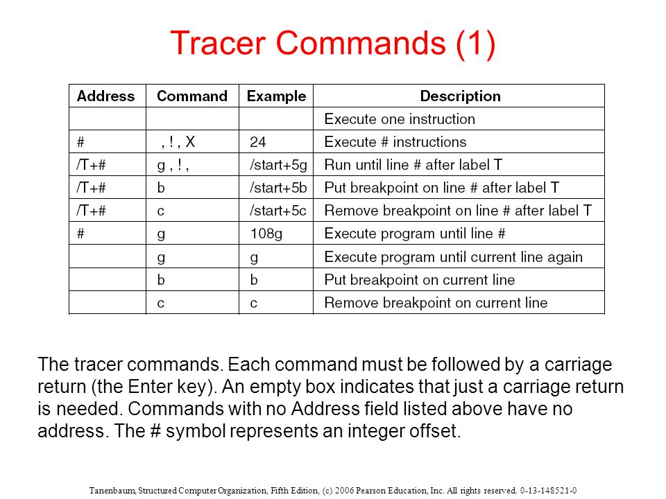 Tanenbaum, Structured Computer Organization, Fifth Edition, (c) 2006 Pearson Education, Inc. All rights reserved. 0-13-148521-0 Tracer Commands (1) Th