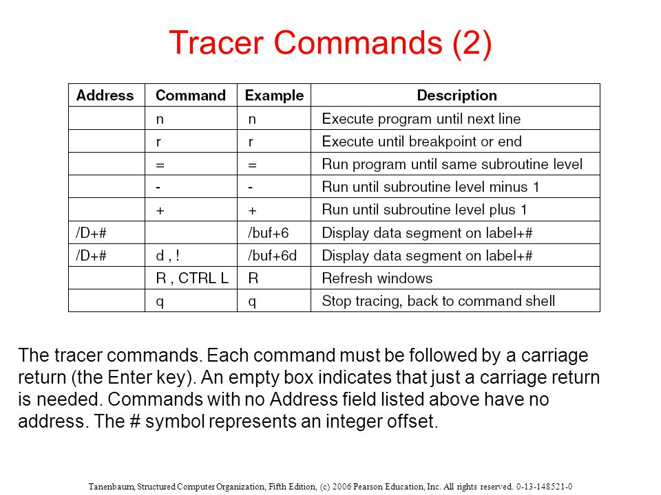 Tanenbaum, Structured Computer Organization, Fifth Edition, (c) 2006 Pearson Education, Inc. All rights reserved. 0-13-148521-0 Tracer Commands (2) Th