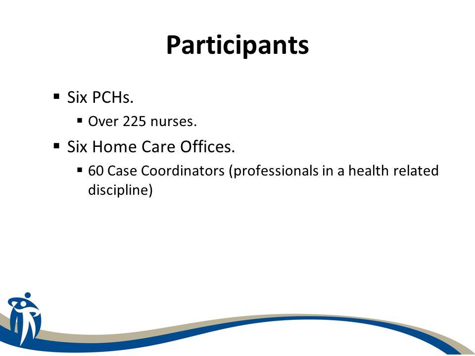 Participants  Six PCHs.  Over 225 nurses.  Six Home Care Offices.  60 Case Coordinators (professionals in a health related discipline)