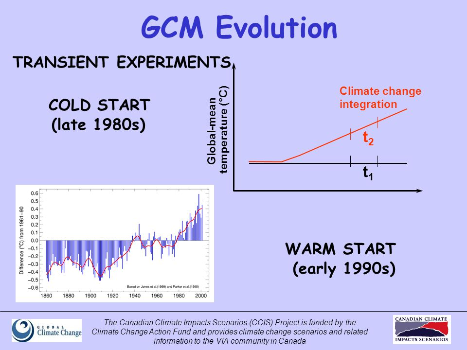 The Canadian Climate Impacts Scenarios (CCIS) Project is funded by the Climate Change Action Fund and provides climate change scenarios and related information to the VIA community in Canada GCM Evolution COLD START WARM START Climate change integration Global-mean temperature (°C) t2t2 t1t1 (late 1980s) (early 1990s) TRANSIENT EXPERIMENTS