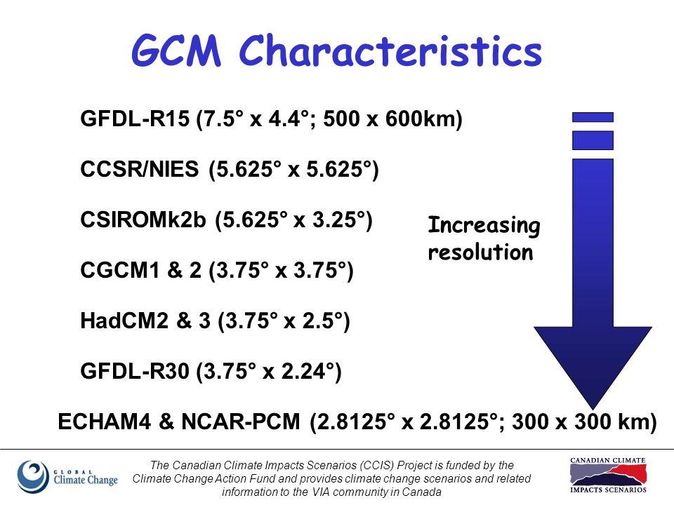 GCM Characteristics GFDL-R15 (7.5° x 4.4°; 500 x 600km) CCSR/NIES (5.625° x 5.625°) CSIROMk2b (5.625° x 3.25°) CGCM1 & 2 (3.75° x 3.75°) HadCM2 & 3 (3.75° x 2.5°) GFDL-R30 (3.75° x 2.24°) ECHAM4 & NCAR-PCM (2.8125° x 2.8125°; 300 x 300 km) Increasing resolution