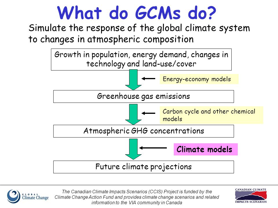 The Canadian Climate Impacts Scenarios (CCIS) Project is funded by the Climate Change Action Fund and provides climate change scenarios and related information to the VIA community in Canada What do GCMs do.