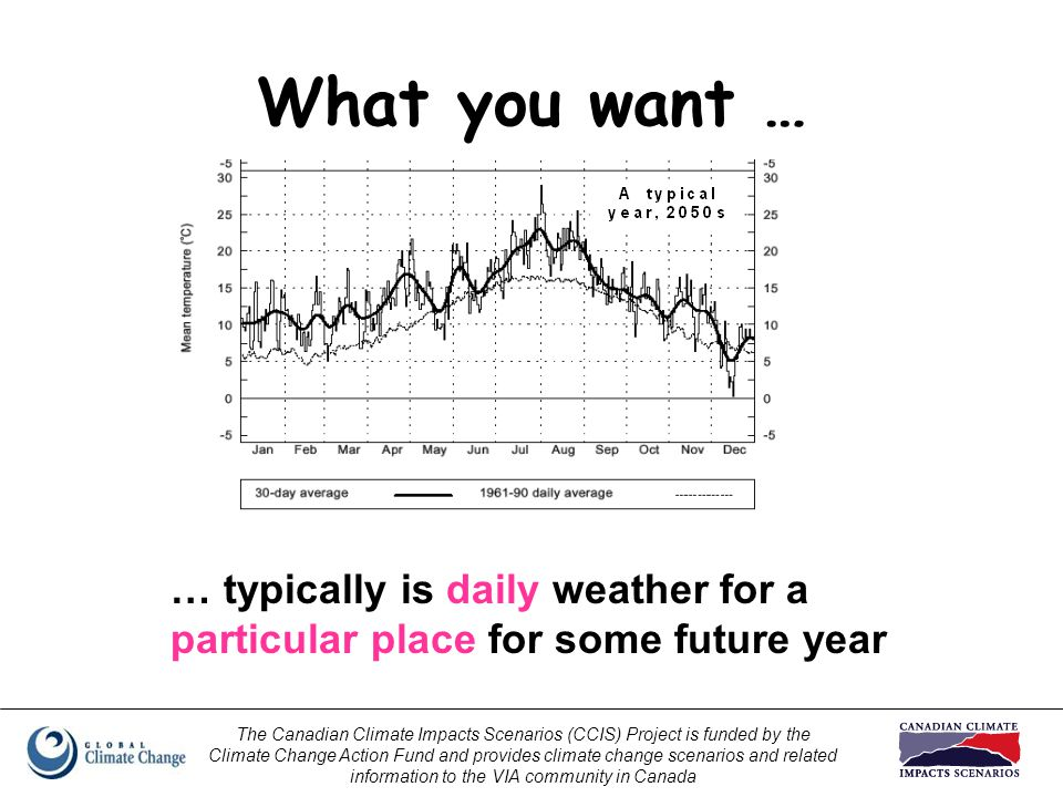 The Canadian Climate Impacts Scenarios (CCIS) Project is funded by the Climate Change Action Fund and provides climate change scenarios and related information to the VIA community in Canada What you want … … typically is daily weather for a particular place for some future year