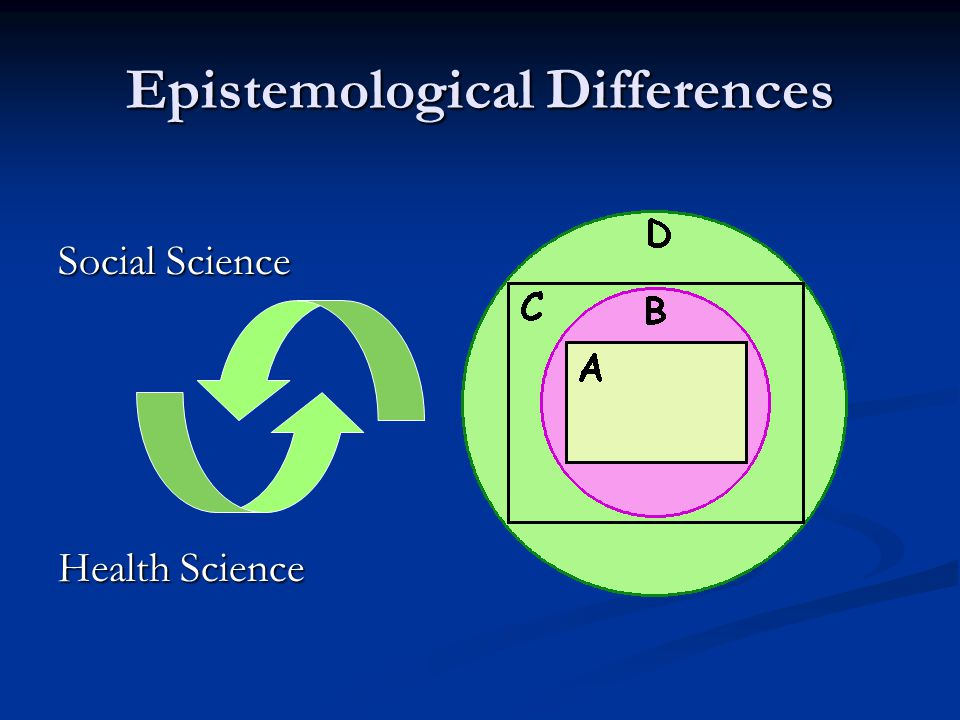 Epistemological Differences Social Science Health Science