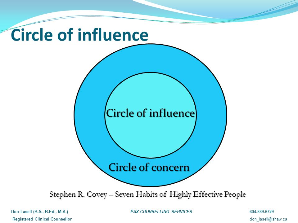 Circle of influence Circle of concern Don Lasell (B.A., B.Ed., M.A.)PAX COUNSELLING SERVICES604-889-6729 Registered Clinical Counsellordon_lasell@shaw