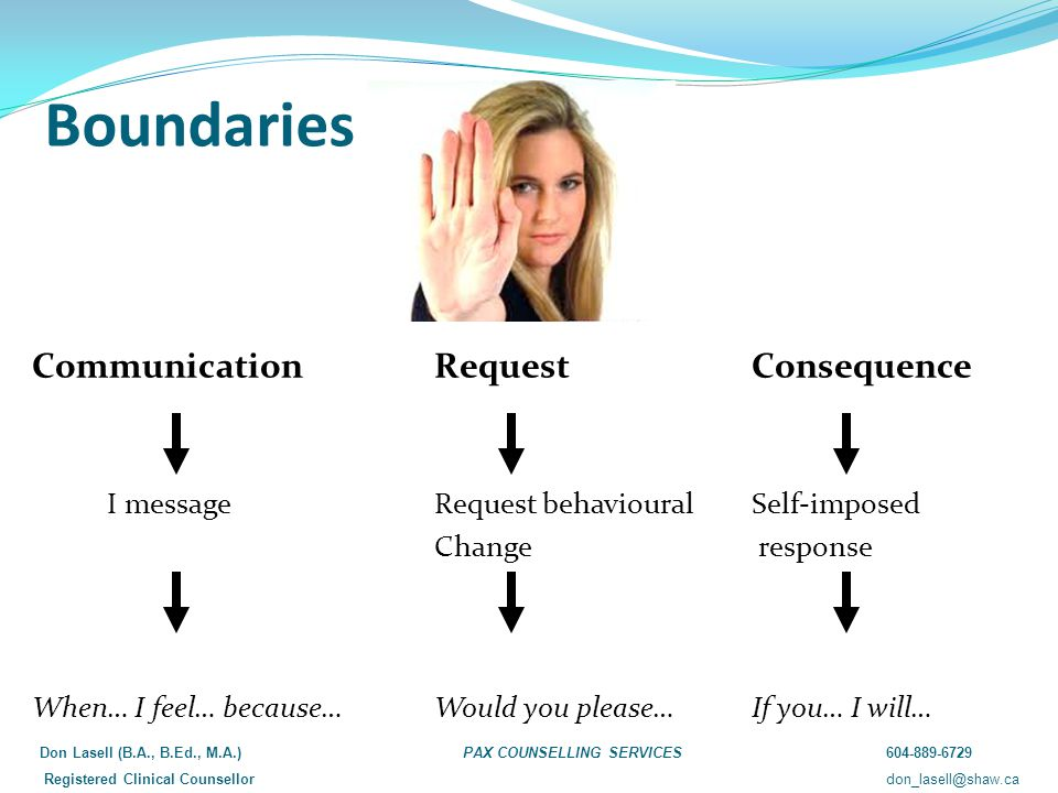 Boundaries Communication RequestConsequence I message Request behaviouralSelf-imposed Change response When… I feel… because…Would you please…If you… I will… Don Lasell (B.A., B.Ed., M.A.)PAX COUNSELLING SERVICES604-889-6729 Registered Clinical Counsellordon_lasell@shaw.ca