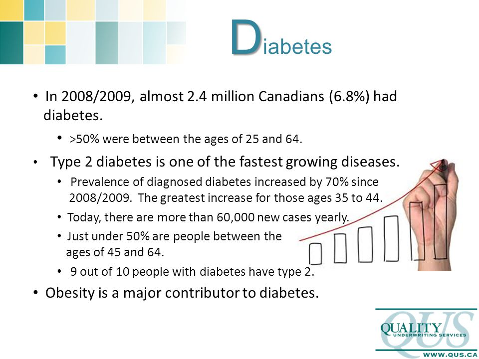 D D iabetes In 2008/2009, almost 2.4 million Canadians (6.8%) had diabetes. >50% were between the ages of 25 and 64. Type 2 diabetes is one of the fas