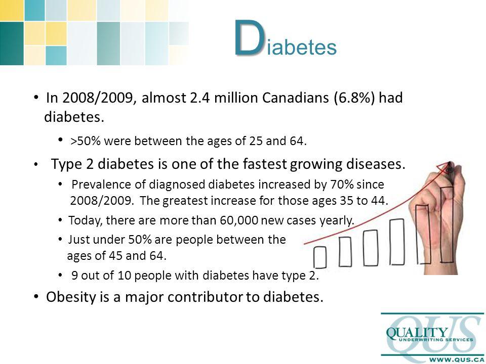 D D iabetes In 2008/2009, almost 2.4 million Canadians (6.8%) had diabetes.