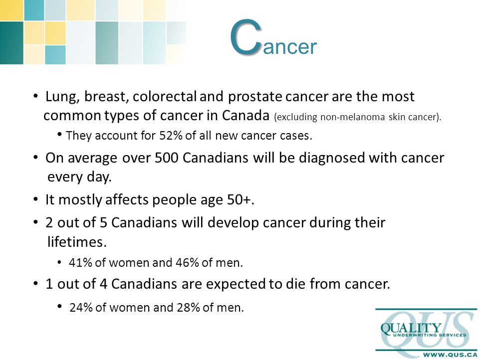 Lung, breast, colorectal and prostate cancer are the most common types of cancer in Canada (excluding non-melanoma skin cancer). They account for 52%