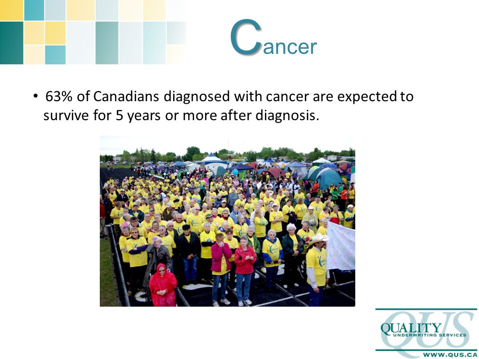 C C ancer 63% of Canadians diagnosed with cancer are expected to survive for 5 years or more after diagnosis.