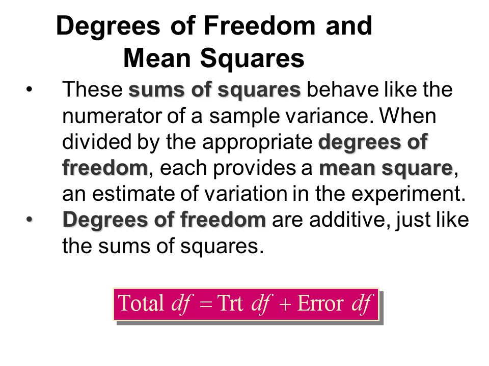 Degrees of Freedom and Mean Squares sums of squares degrees of freedommean squareThese sums of squares behave like the numerator of a sample variance.