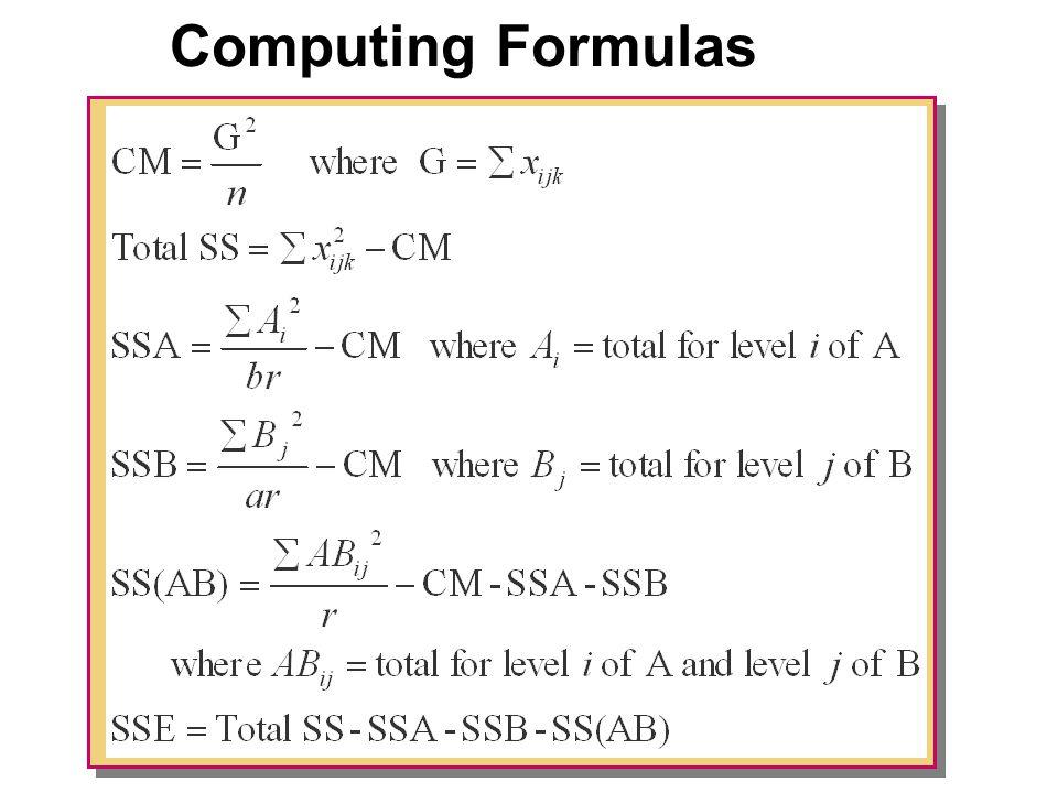 Computing Formulas