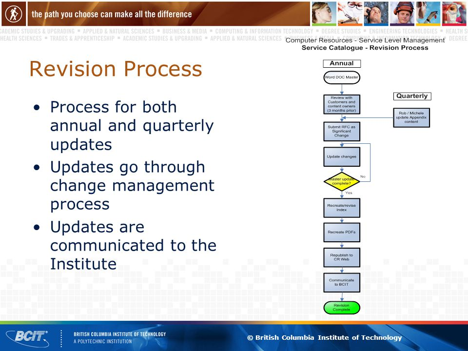 © British Columbia Institute of Technology Revision Process Process for both annual and quarterly updates Updates go through change management process