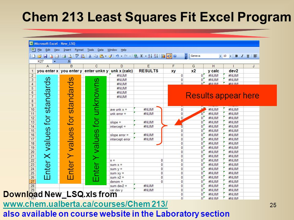 25 Chem 213 Least Squares Fit Excel Program Download New_LSQ.xls from www.chem.ualberta.ca/courses/Chem 213/ also available on course website in the Laboratory section Enter X values for standardsEnter Y values for standards Enter Y values for unknowns Results appear here