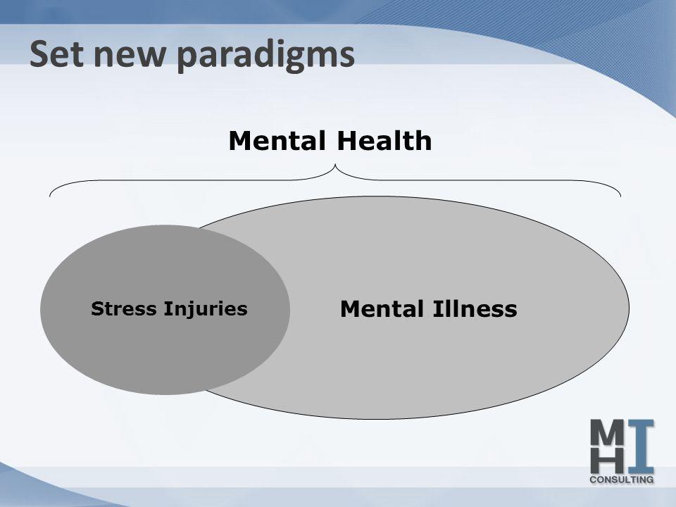 Stress Injuries Mental Health Mental Illness Set new paradigms